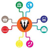 Omni Retail Channel Insight